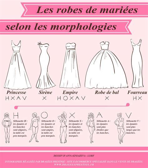 Robe Mariée Morphologie O - comment bien choisir sa robe de mari 233 e selon sa morphologie