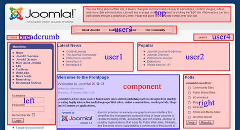 joomla template module positions module position joomla documentation