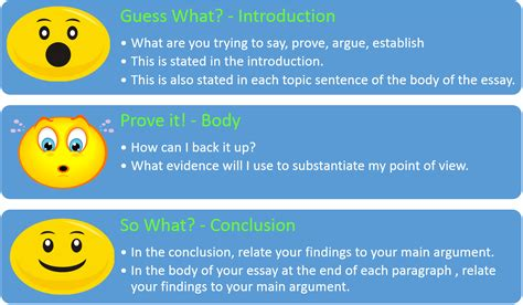 structure of essay introduction essay writing academic writing university library at
