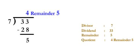 calculator with remainder remainder d 233 finition what is