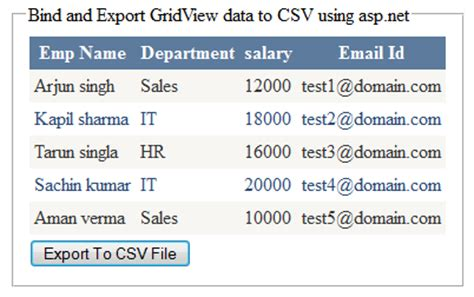 format date bind asp net bind and export gridview data to csv file in asp net c