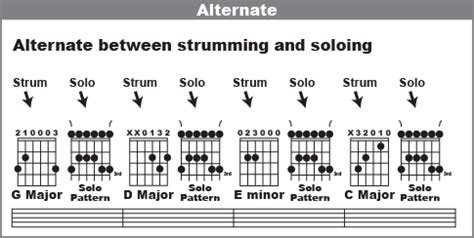 guitar scales master the fretboard create your own and get soloing 125 licks that show you how books lead guitar patterns 1000 free patterns