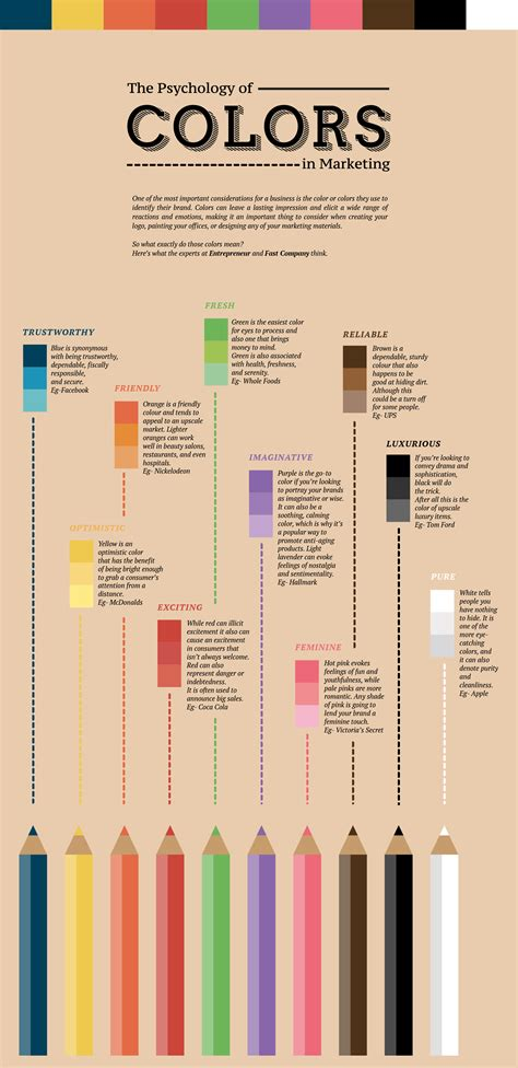 effects of colors the psychology of color and your brand infographic