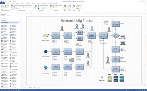 how to draw flowchart in visio promodel better decisons faster