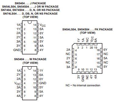 7404 datasheet pdf hex inverters sn7404d ti