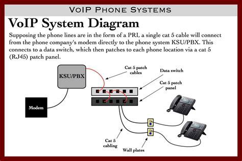 18 telephone wiring diagram intercom system