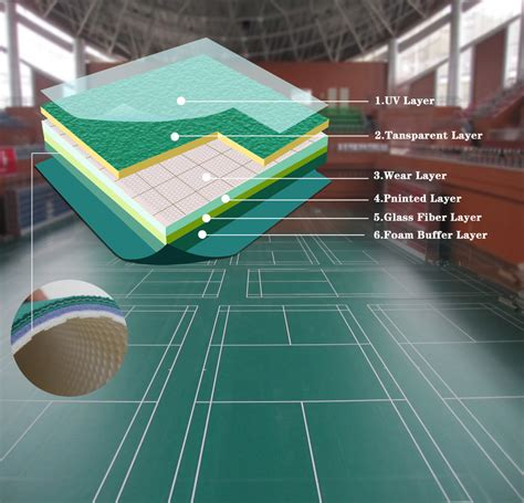 Where To Buy A Dance Floor by Portable Badminton Court Vinyl Pvc Flooring Mat Roll With