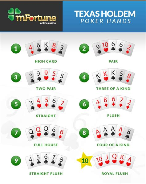 texas holdem strategy winning poker concepts