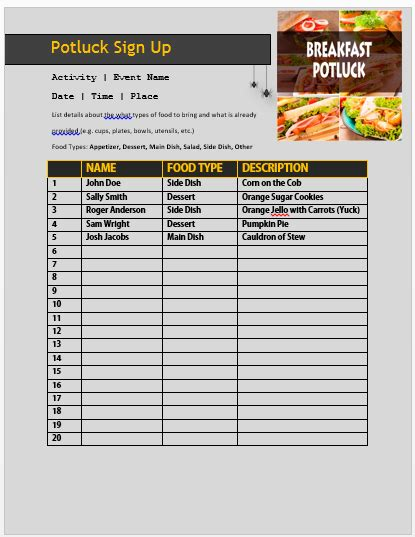 builders drapery service 100 tgif periodic tables of food a website