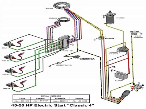 mercury marine box diagram wiring diagrams