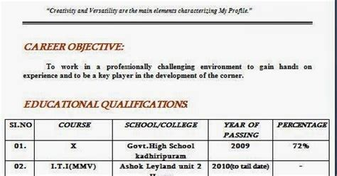 Mba Fresher In Hosur by Bachelor Of Business Administration Resume