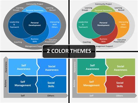 managing by strategic themes en español personal development plan powerpoint template sketchbubble