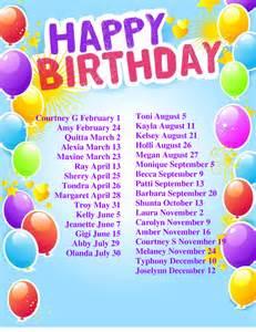 Birthday list template and birthday list printable sawyoo com