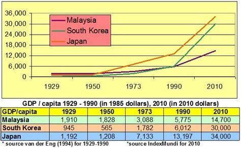 cara mengukur kapasitor der santai kenapa malaysia lebih baik dari jepun