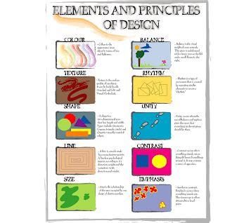 design elements and principles poster babcha elements principles of design