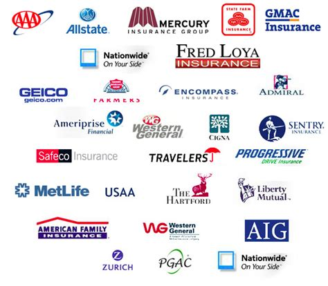 A list of auto insurance companies   Insurance companies
