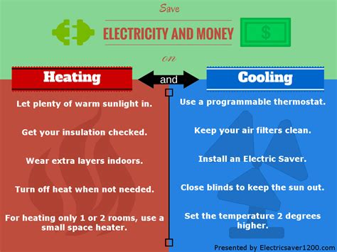 how to save electricity and save money and energy tips to save on electric bill