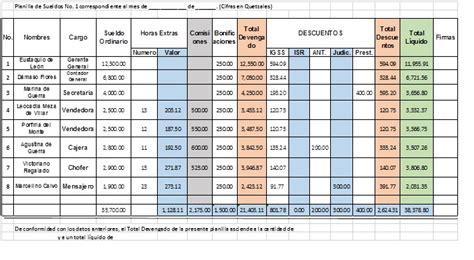 planilla de empleados contabilidad general planilla de salario de sueldos