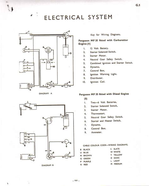ferguson te20 wiring diagram wiring diagram