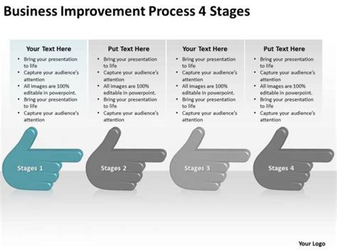 Business Process Improvement Plan Template business improvement process 4 stages ppt plan powerpoint