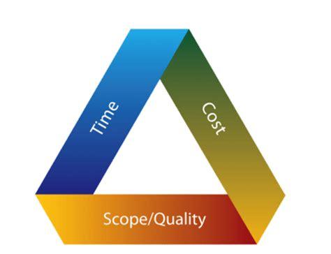 project management the triple constraint margaret taylor