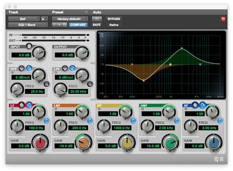 Equalizer Bell equalization for beginners part 1 the audio spotlight