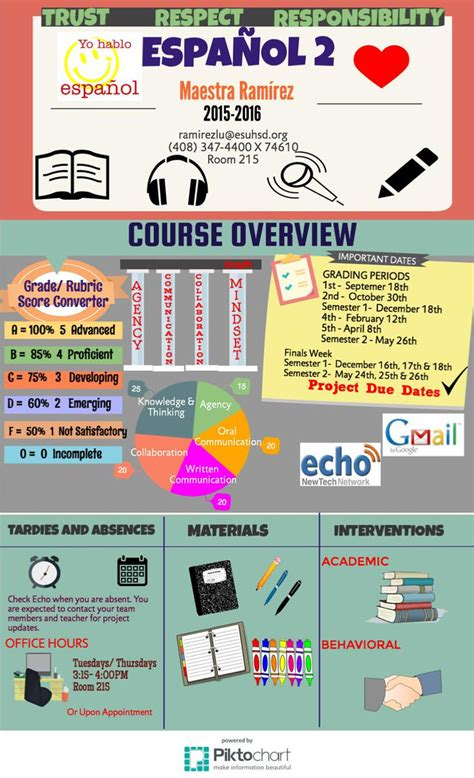 Pbl In The Tl Syllabus Extravaganza Steal Some Great Ideas Free Infographic Syllabus Template