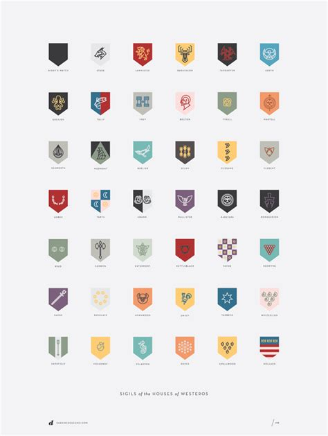 design game of thrones sigil game of thrones poster featuring the sigils of the houses