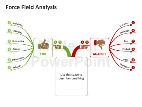 field analysis template field analysis editable powerpoint presentation