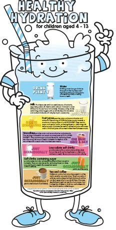 hydration worksheet 1000 images about school poster nutrition on
