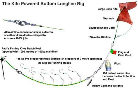 Joran Pancing Bossna fishing longline