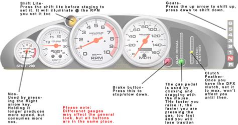 image gallery labeled car dashboard car instrument panel labeled diagram ford mustang wiring diagram elsavadorla