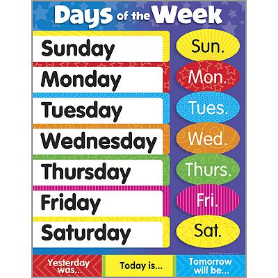 days of the week chart 3 60 schoolbooksdirect 10