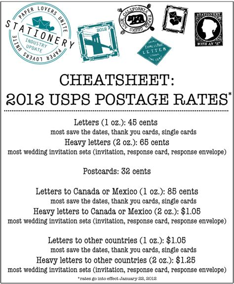 mailing wedding invitations usps 2012 postage rates for wedding invites peoples events design