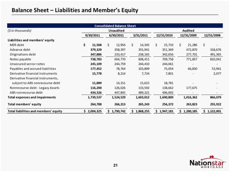 llc balance sheet authorization letter pdf
