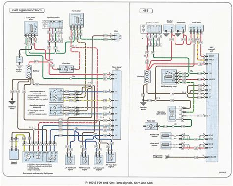 wiring diagram 2005 f650gs org wiring diagrams