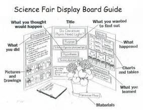 science fair template science fair conclusion exles new calendar template site
