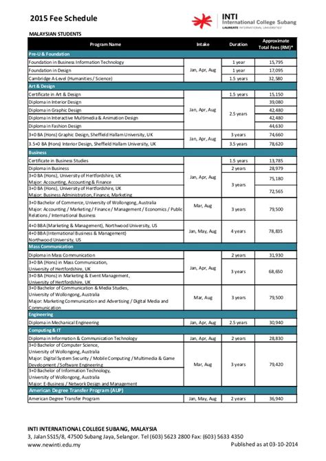Virginia International Mba Fees by Inti Fees Structure 2015
