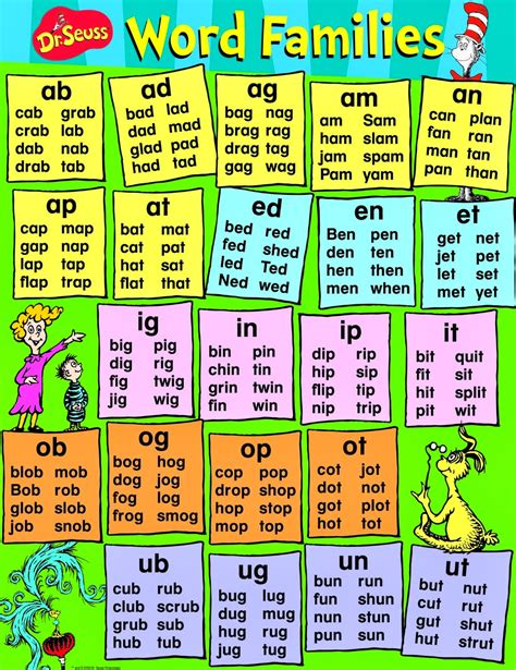 my word family dictionary 3 dr seuss free activities and other resources for dr seuss activities activities and