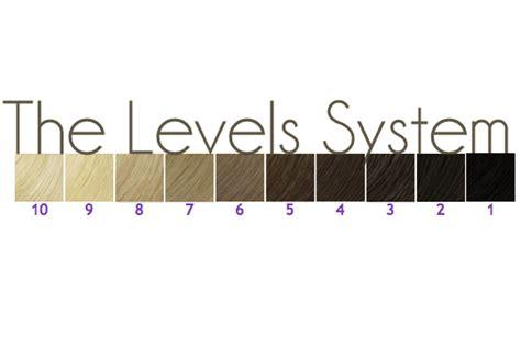 hair color scale organic hair color systems of 22 popular hair