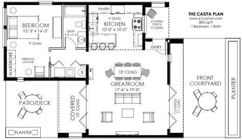 cuanto sale 80metros cuadrados de contrucion casa cuanto sale hacer los planos de una casa en argentina