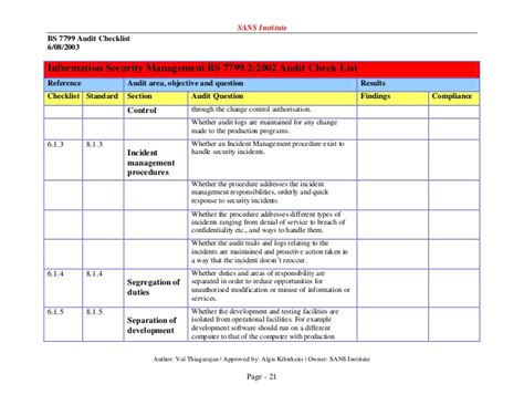 iso 27001 incident report template iso 17799 checklist