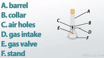 bunsen burner labelled diagram bunsen burner parts function diagram lesson