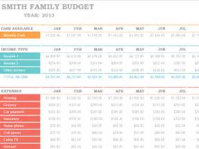 Template For Family Budget by Ms Excel Family Budget Template Formal Word Templates