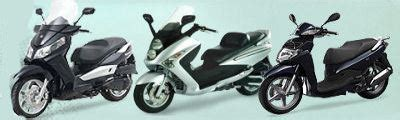 sym motor scooter reviews sym scooters reviews of sym scooters