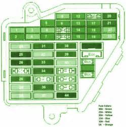 audi a4 b5 fuse box diagram circuit wiring diagrams