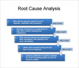 root cost analysis template root cause analysis template 10 free for pdf