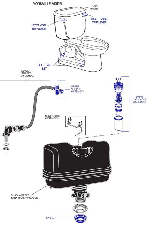 Toilet Tank 101 by American Standard 2325 101 Yorkville El Toilet Parts