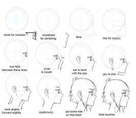 this is a good one drawing heads side view is hard art pinterest manga tutorials and