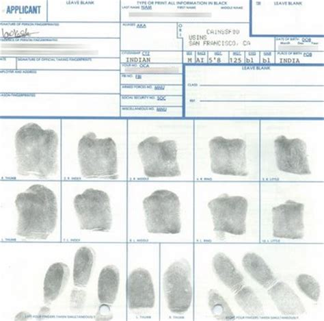 Fingerprint Based Background Check Effective Plans Of Offenders Register The Basics
